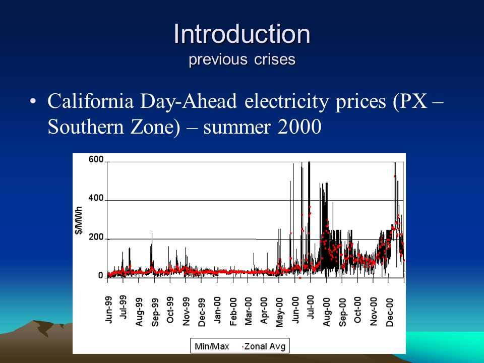 Introduction previous crises California Day-Ahead electricity prices (PX – Southern Zone) – summer 2000