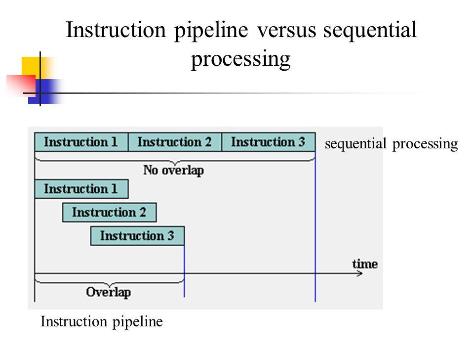 Instruction pipeline versus sequential processing sequential processing Instruction pipeline