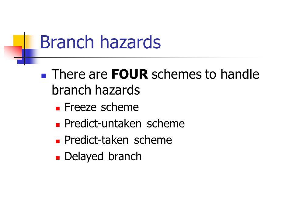 Branch hazards There are FOUR schemes to handle branch hazards Freeze scheme Predict-untaken scheme Predict-taken scheme Delayed branch