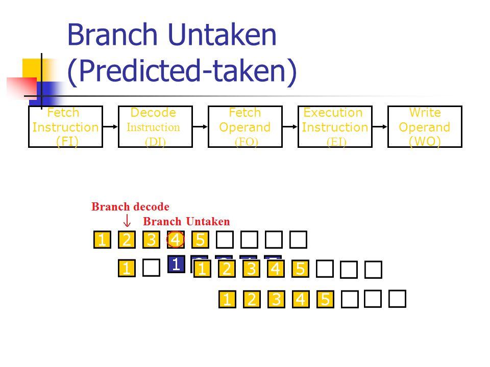 Branch Untaken (Predicted-taken) Fetch Instruction (FI) Fetch Operand (FO) Decode Instruction (DI) Write Operand (WO) Execution Instruction (EI)