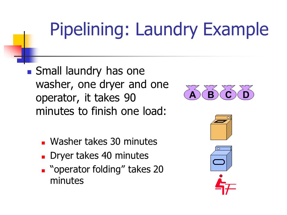 Pipelining: Laundry Example Small laundry has one washer, one dryer and one operator, it takes 90 minutes to finish one load: Washer takes 30 minutes