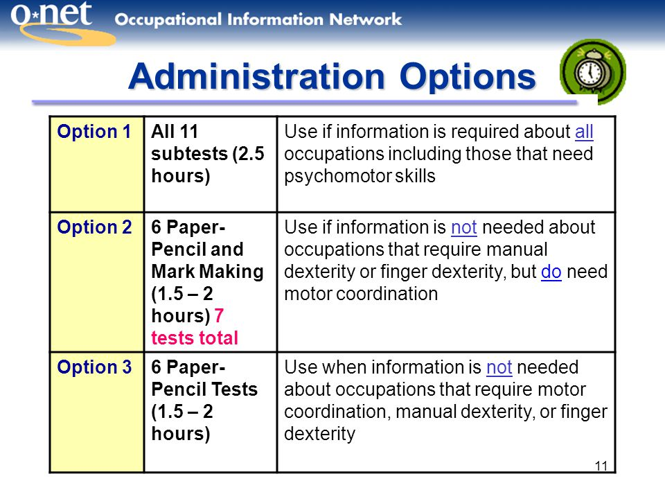 11 Administration Options Option 1All 11 subtests (2.5 hours) Use if information is required about all occupations including those that need psychomotor skills Option 26 Paper- Pencil and Mark Making (1.5 – 2 hours) 7 tests total Use if information is not needed about occupations that require manual dexterity or finger dexterity, but do need motor coordination Option 36 Paper- Pencil Tests (1.5 – 2 hours) Use when information is not needed about occupations that require motor coordination, manual dexterity, or finger dexterity