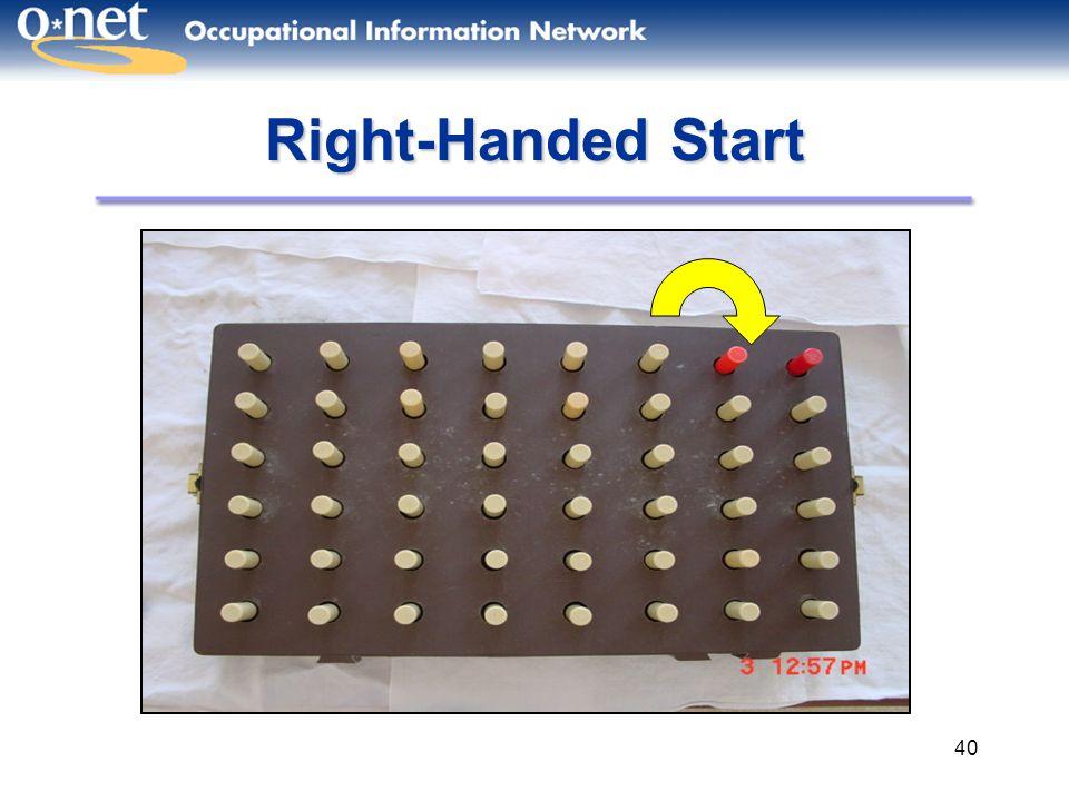 40 Right-Handed Start