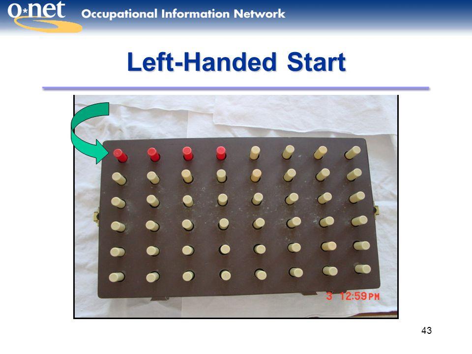 43 Left-Handed Start