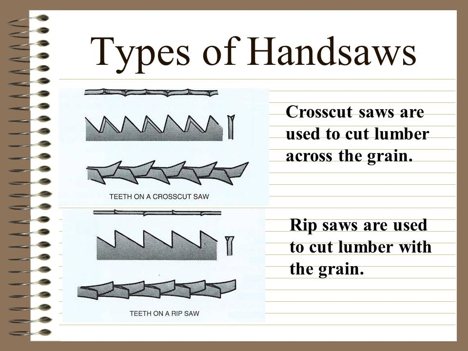 Types of Handsaws Crosscut saws are used to cut lumber across the grain. Rip saws are used to cut lumber with the grain.
