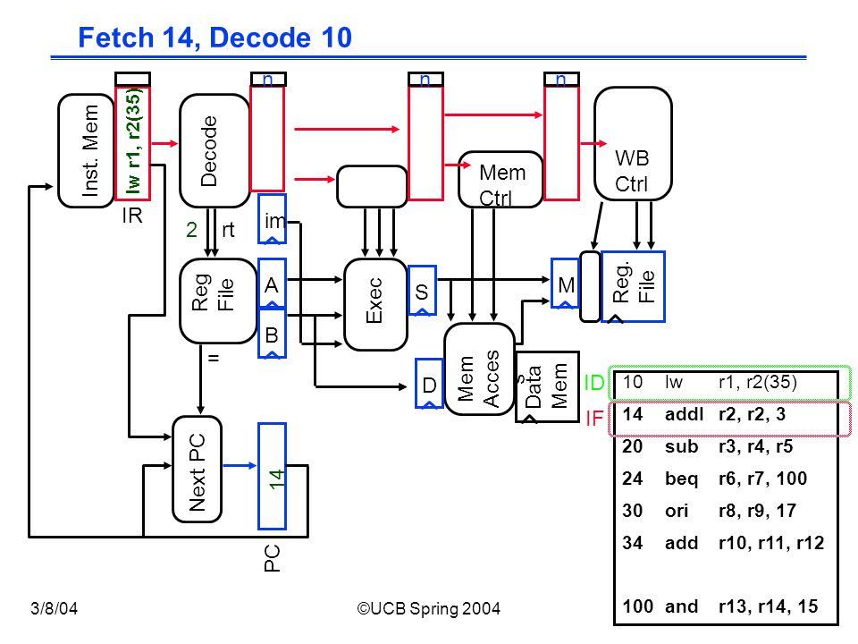 CS152 / Kubiatowicz Lec12.10 3/8/04©UCB Spring 2004 Fetch 14, Decode 10 Exec Reg.