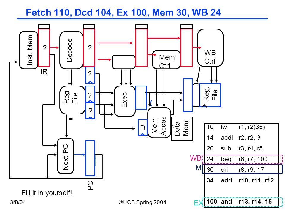 CS152 / Kubiatowicz Lec12.16 3/8/04©UCB Spring 2004 Fetch 110, Dcd 104, Ex 100, Mem 30, WB 24 Exec Reg.