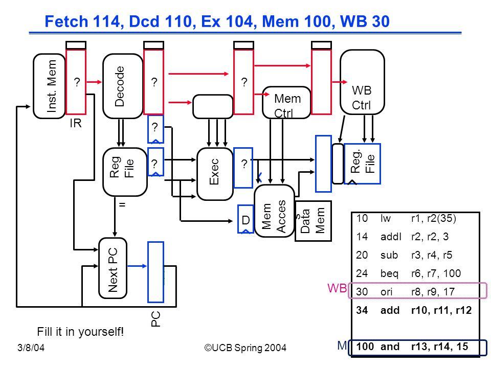 CS152 / Kubiatowicz Lec12.17 3/8/04©UCB Spring 2004 Fetch 114, Dcd 110, Ex 104, Mem 100, WB 30 Exec Reg.