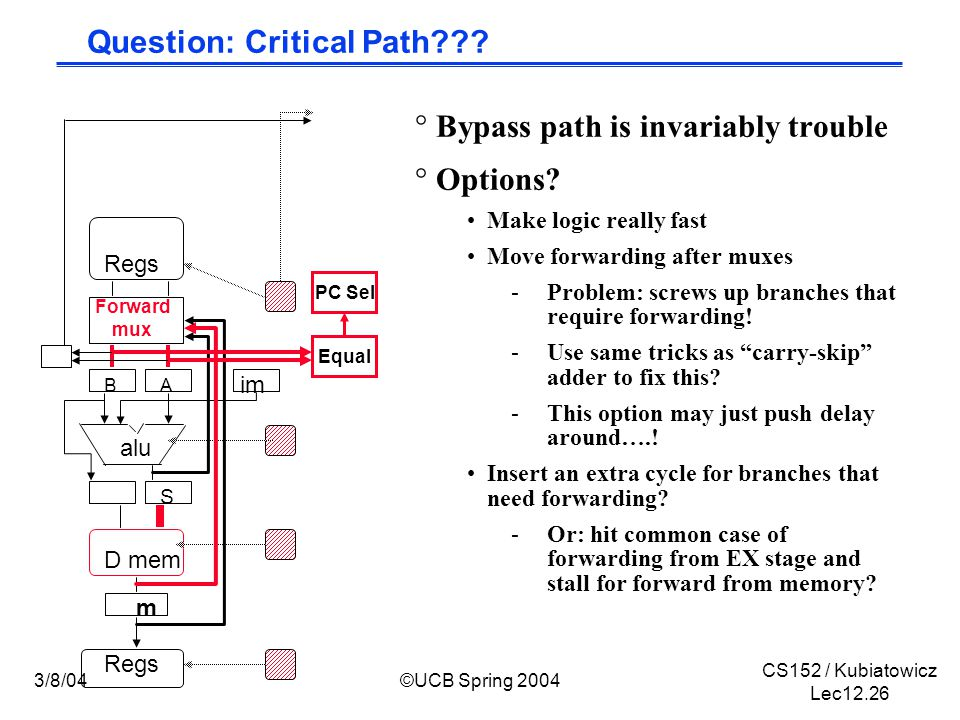 CS152 / Kubiatowicz Lec12.26 3/8/04©UCB Spring 2004 Question: Critical Path??? °Bypass path is invariably trouble °Options? Make logic really fast Mov