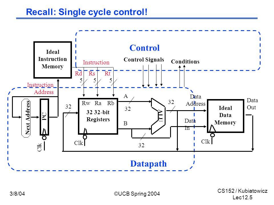 CS152 / Kubiatowicz Lec12.5 3/8/04©UCB Spring 2004 Recall: Single cycle control.
