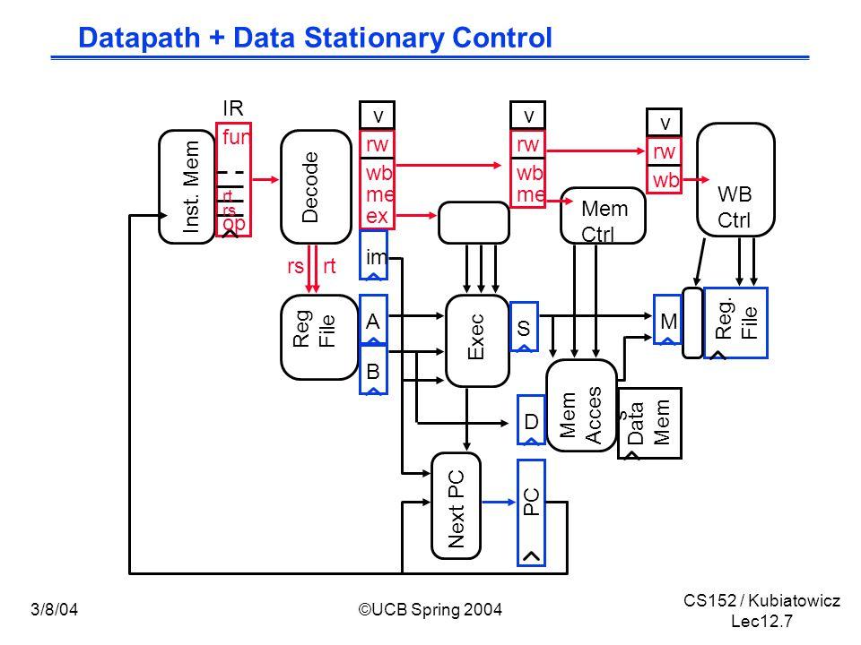 CS152 / Kubiatowicz Lec12.7 3/8/04©UCB Spring 2004 Datapath + Data Stationary Control Exec Reg.