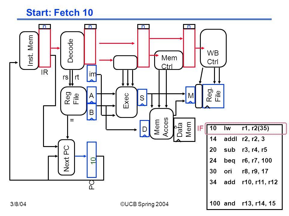 CS152 / Kubiatowicz Lec12.9 3/8/04©UCB Spring 2004 Start: Fetch 10 Exec Reg.