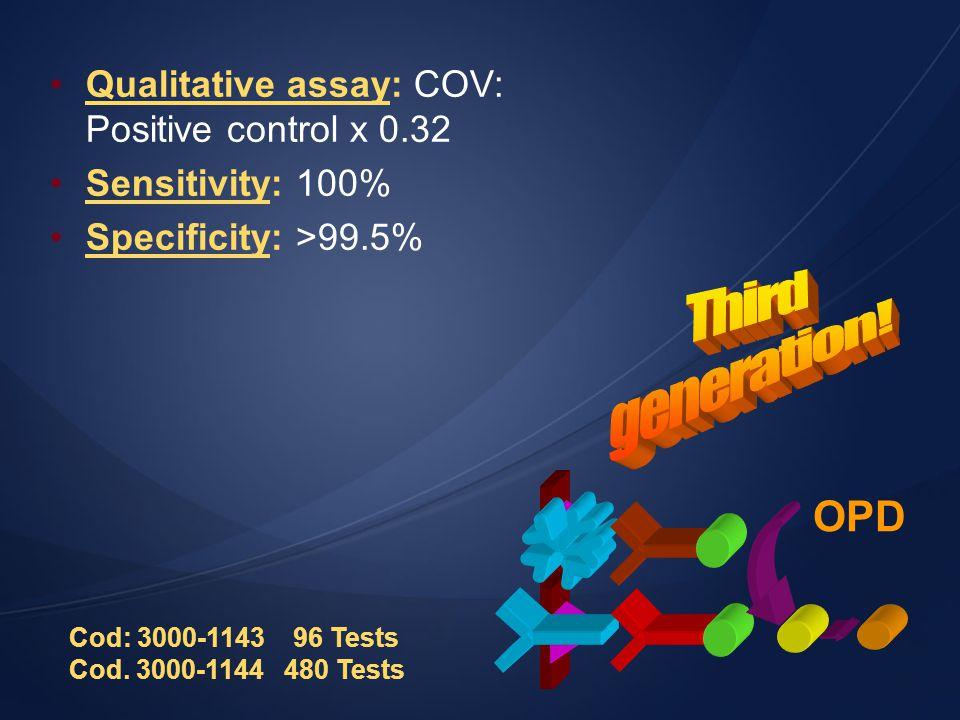 Qualitative assay: COV: Positive control x 0.32 Sensitivity: 100% Specificity: >99.5% OPD Cod: 3000-1143 96 Tests Cod. 3000-1144 480 Tests