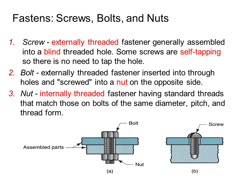 Fastens: Screws, Bolts, and Nuts 1.Screw - externally threaded fastener generally assembled into a blind threaded hole. Some screws are self-tapping s