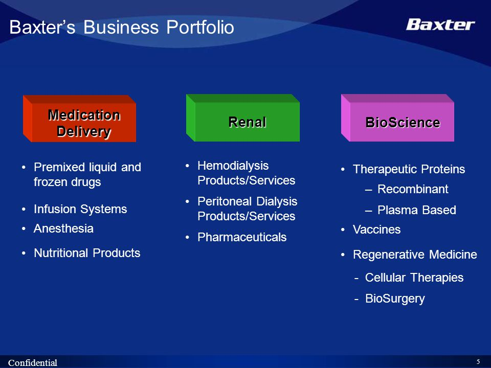 5 Confidential Baxter's Business Portfolio Hemodialysis Products/Services Peritoneal Dialysis Products/Services Pharmaceuticals MedicationDelivery BioScience Renal Premixed liquid and frozen drugs Infusion Systems Anesthesia Nutritional Products Therapeutic Proteins –Recombinant –Plasma Based Vaccines Regenerative Medicine - Cellular Therapies - BioSurgery