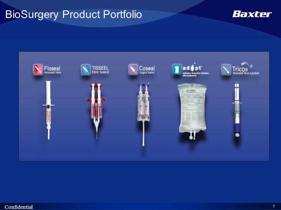 7 Confidential BioSurgery Product Portfolio