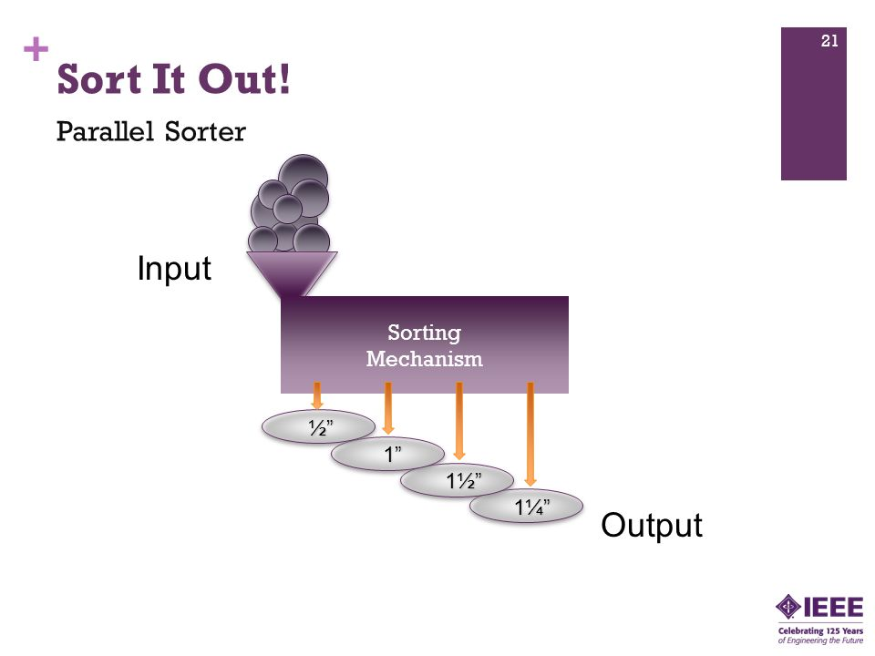 + Sort It Out! Parallel Sorter 21 Input Sorting Mechanism Output ½ 1 ½ 1 1½ 1½ 1¼ 1¼