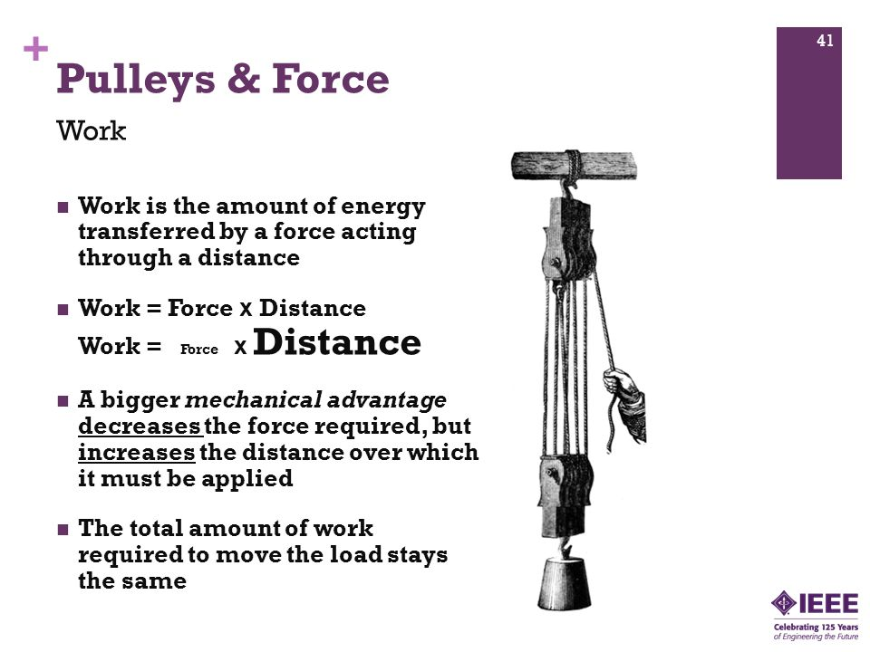 + Work is the amount of energy transferred by a force acting through a distance Work = Force x Distance Work = Force x Distance A bigger mechanical advantage decreases the force required, but increases the distance over which it must be applied The total amount of work required to move the load stays the same 41 Pulleys & Force Work