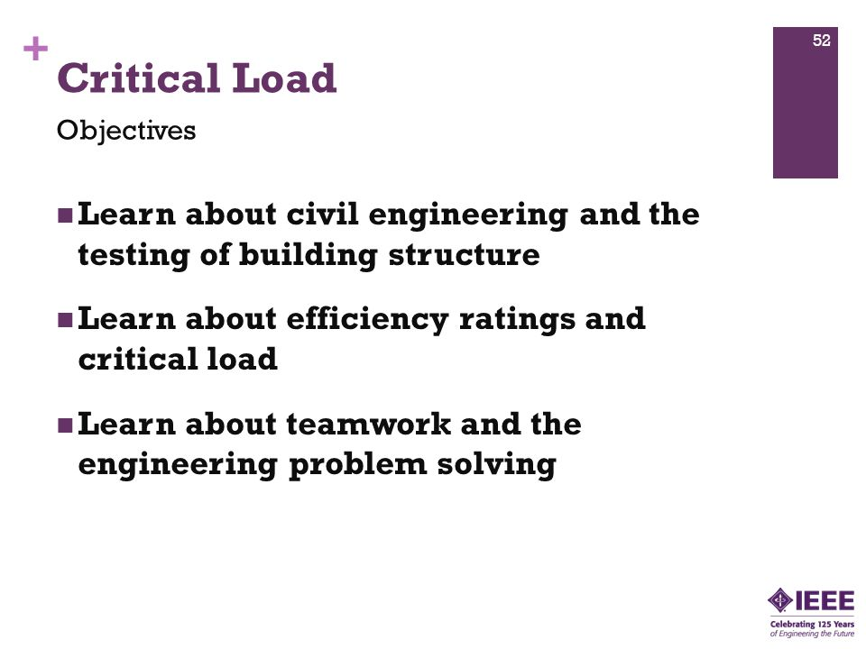 + Learn about civil engineering and the testing of building structure Learn about efficiency ratings and critical load Learn about teamwork and the engineering problem solving Objectives 52