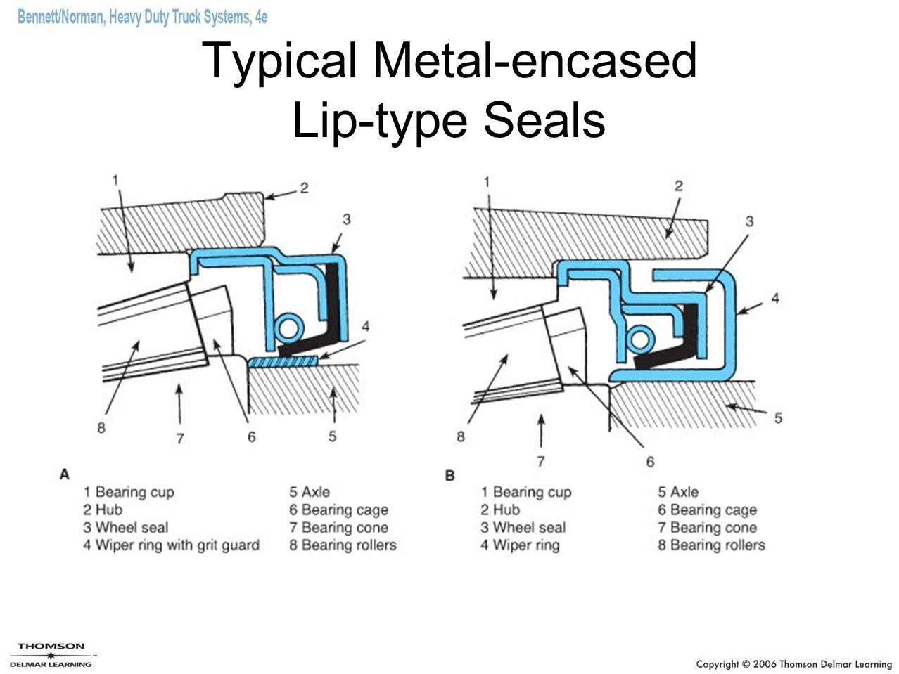 Typical Metal-encased Lip-type Seals