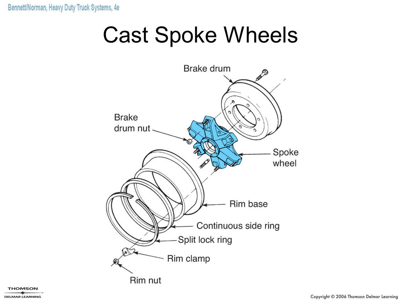 Cast Spoke Wheels