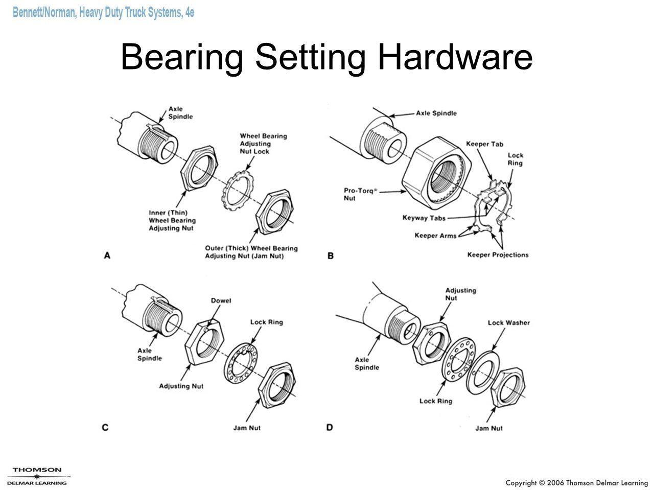 Bearing Setting Hardware
