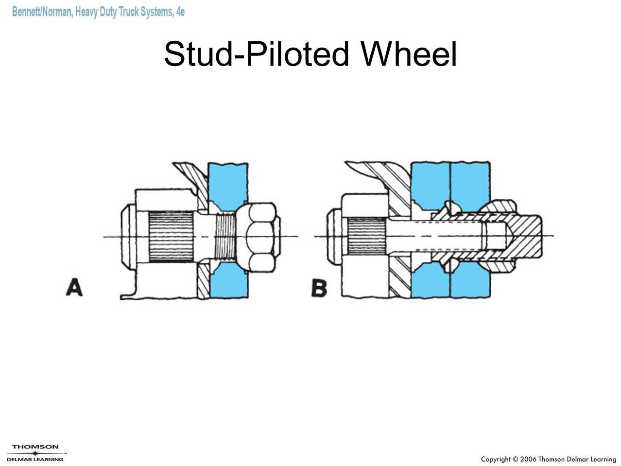 Stud-Piloted Wheel