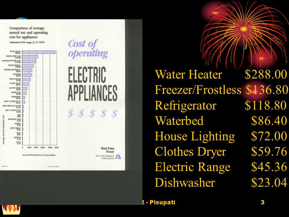 EGEE 102 - Pisupati3 Water Heater $288.00 Freezer/Frostless $136.80 Refrigerator $118.80 Waterbed $86.40 House Lighting $72.00 Clothes Dryer $59.76 Electric Range $45.36 Dishwasher $23.04