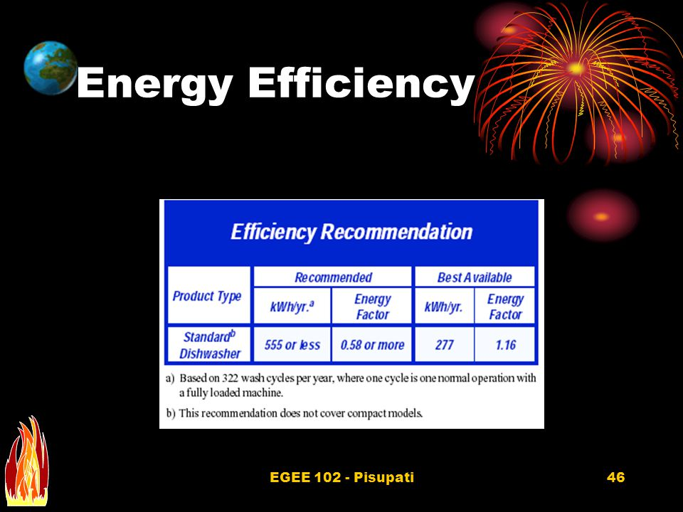 EGEE 102 - Pisupati46 Energy Efficiency