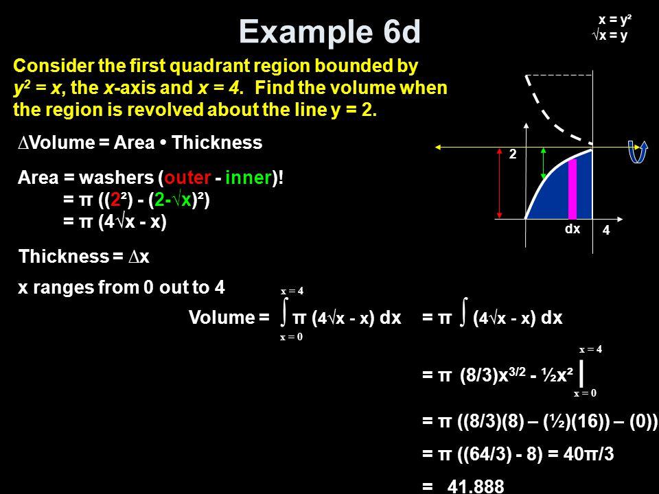Example 6d Volume = ∫ π ( 4√x - x ) dx x = 0 x = 4 = π ∫ ( 4√x - x ) dx = π (8/3)x 3/2 - ½x² | = π ((8/3)(8) – (½)(16)) – (0)) = π ((64/3) - 8) = 40π/3 = 41.888 x = 0 x = 4 ∆Volume = Area Thickness Area = washers (outer - inner).