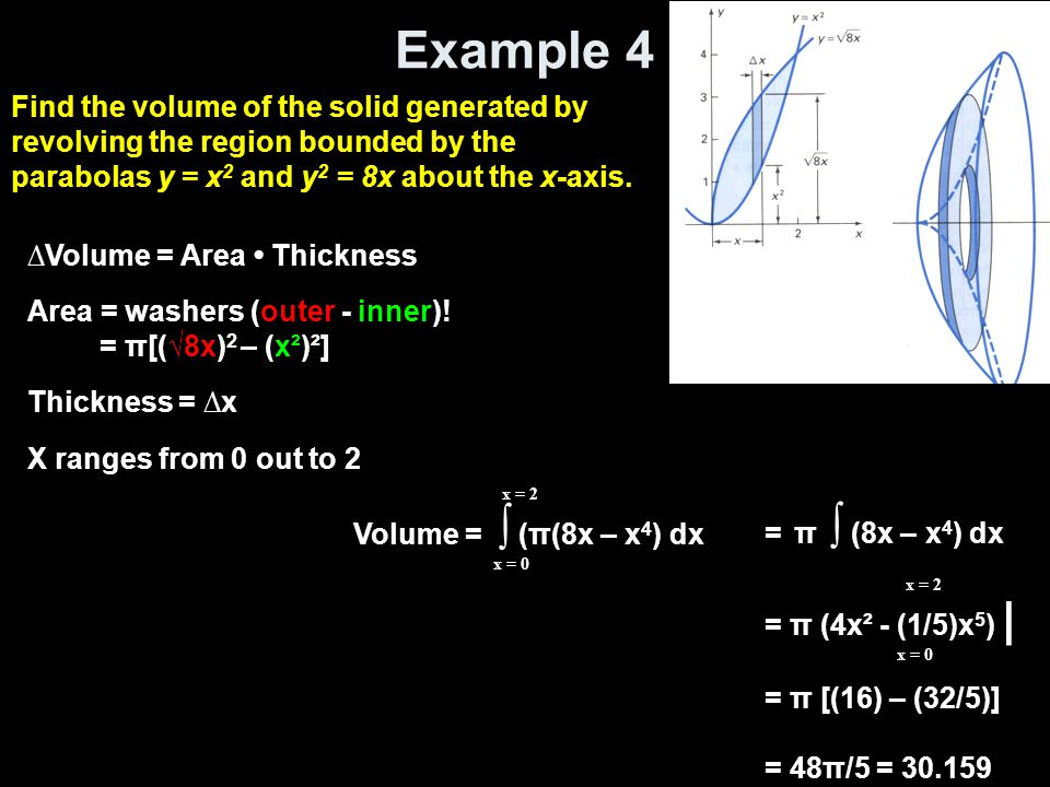 Example 4 ∆Volume = Area Thickness Area = washers (outer - inner)! = π[(√8x) 2 – (x²)²] Thickness = ∆x X ranges from 0 out to 2 Volume = ∫ (π(8x – x 4