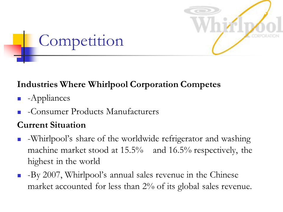 Competition Industries Where Whirlpool Corporation Competes -Appliances -Consumer Products Manufacturers Current Situation -Whirlpool's share of the worldwide refrigerator and washing machine market stood at 15.5% and 16.5% respectively, the highest in the world -By 2007, Whirlpool's annual sales revenue in the Chinese market accounted for less than 2% of its global sales revenue.