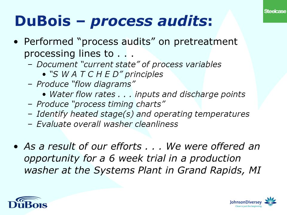 DuBois – process audits: Performed process audits on pretreatment processing lines to...