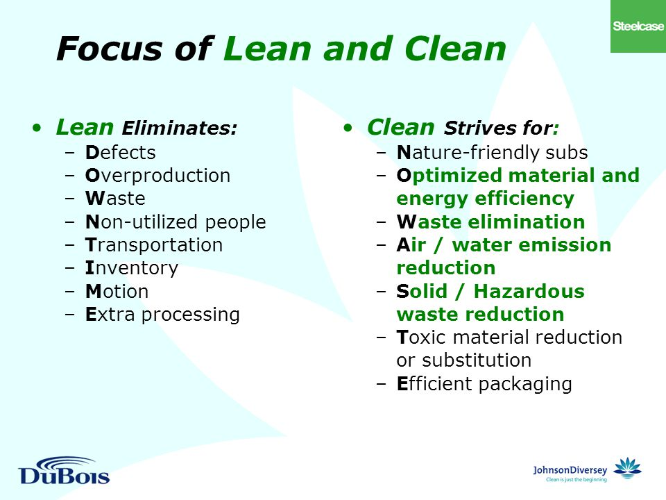 GSN – Lean and Clean Started our project down the path of...