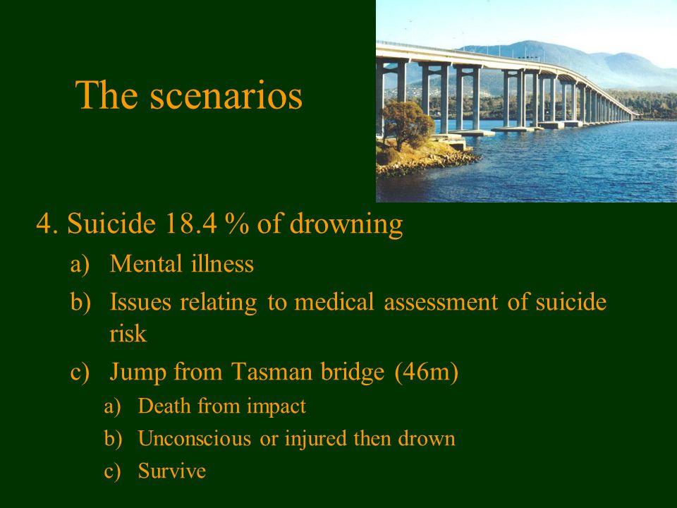 The scenarios 4.
