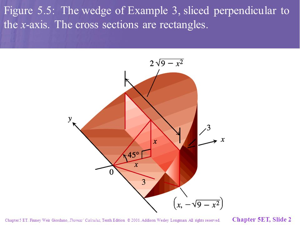 Chapter 5ET, Slide 2 Chapter 5 ET. Finney Weir Giordano, Thomas' Calculus, Tenth Edition © 2001.