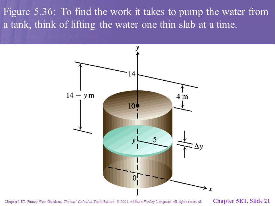 Chapter 5ET, Slide 21 Chapter 5 ET. Finney Weir Giordano, Thomas' Calculus, Tenth Edition © 2001.