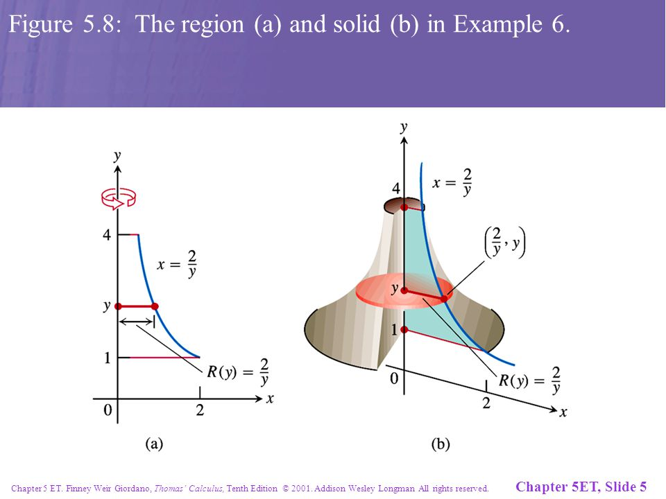 Chapter 5ET, Slide 5 Chapter 5 ET. Finney Weir Giordano, Thomas' Calculus, Tenth Edition © 2001.