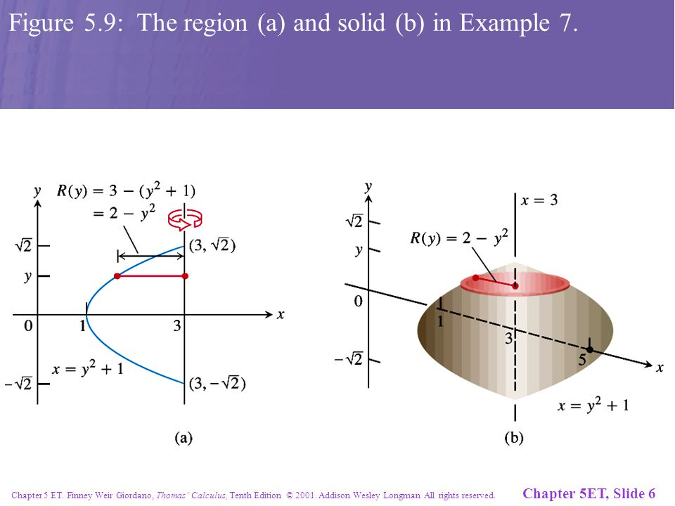 Chapter 5ET, Slide 6 Chapter 5 ET. Finney Weir Giordano, Thomas' Calculus, Tenth Edition © 2001. Addison Wesley Longman All rights reserved. Figure 5.