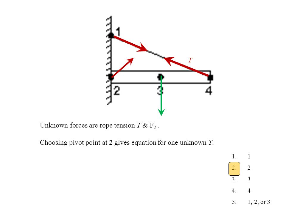 1. 1 2. 2 3. 3 4. 4 5. 1, 2, or 3 Unknown forces are rope tension T & F 2. Choosing pivot point at 2 gives equation for one unknown T. T