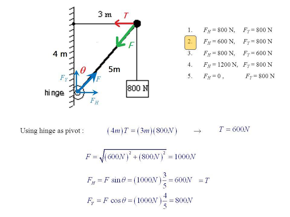 Using hinge as pivot :  1. F H = 800 N, F Y = 800 N 2. F H = 600 N, F Y = 800 N 3. F H = 800 N, F Y = 600 N 4. F H = 1200 N, F Y = 800 N 5. F H = 0,