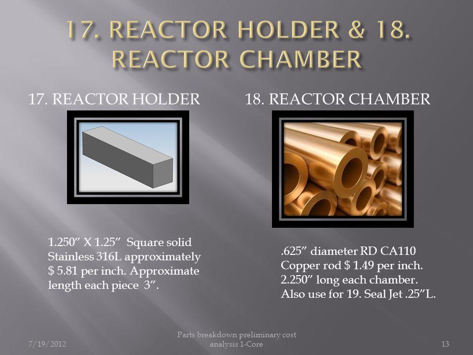 17. REACTOR HOLDER18.