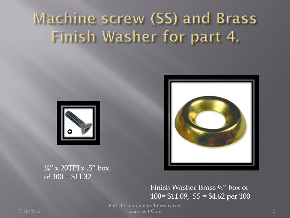 ¼ x 20TPI x.5 box of 100 = $11.32 Finish Washer Brass ¼ box of 100= $11.09, SS = $4.62 per 100.