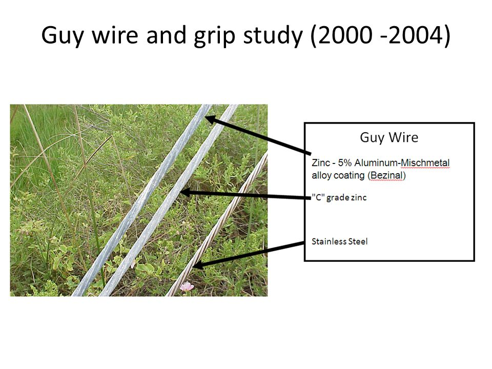 Guy wire and grip study (2000 -2004)