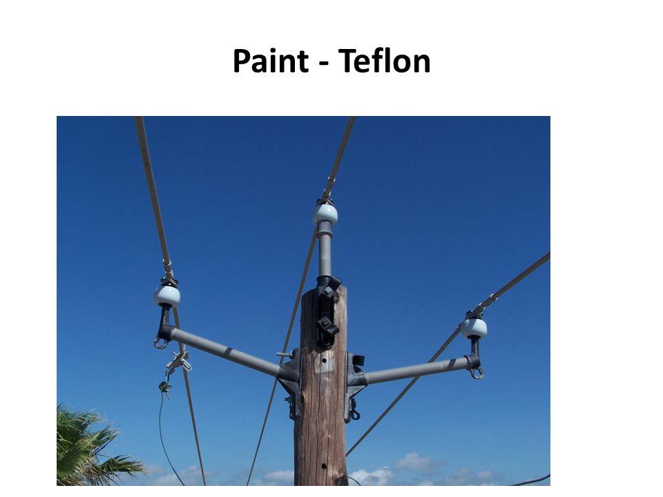 Paint - Teflon