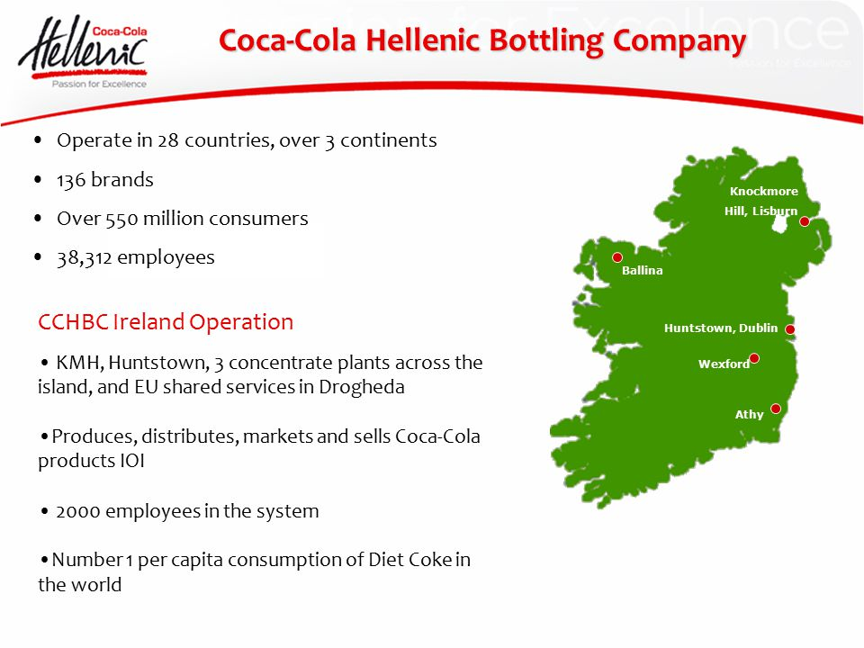 Operate in 28 countries, over 3 continents 136 brands Over 550 million consumers 38,312 employees CCHBC Ireland Operation Knockmore Hill, Lisburn Huntstown, Dublin KMH, Huntstown, 3 concentrate plants across the island, and EU shared services in Drogheda Produces, distributes, markets and sells Coca-Cola products IOI 2000 employees in the system Number 1 per capita consumption of Diet Coke in the world Coca-Cola Hellenic Bottling Company Ballina Wexford Athy