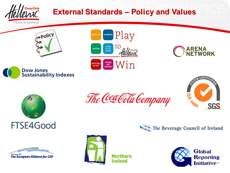 External Standards – Policy and Values