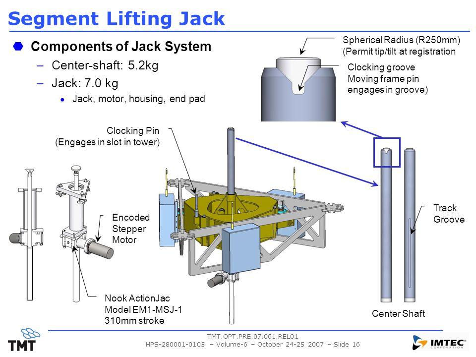 TMT.OPT.PRE.07.061.REL01 HPS-280001-0105 – Volume-6 – October 24-25 2007 – Slide 16 Segment Lifting Jack Components of Jack System –Center-shaft: 5.2kg –Jack: 7.0 kg Jack, motor, housing, end pad Center Shaft Spherical Radius (R250mm) (Permit tip/tilt at registration Clocking groove Moving frame pin engages in groove) Nook ActionJac Model EM1-MSJ-1 310mm stroke Track Groove Clocking Pin (Engages in slot in tower) Encoded Stepper Motor