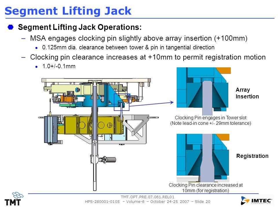TMT.OPT.PRE.07.061.REL01 HPS-280001-0105 – Volume-6 – October 24-25 2007 – Slide 20 Segment Lifting Jack Segment Lifting Jack Operations: –MSA engages clocking pin slightly above array insertion (+100mm) 0.125mm dia.