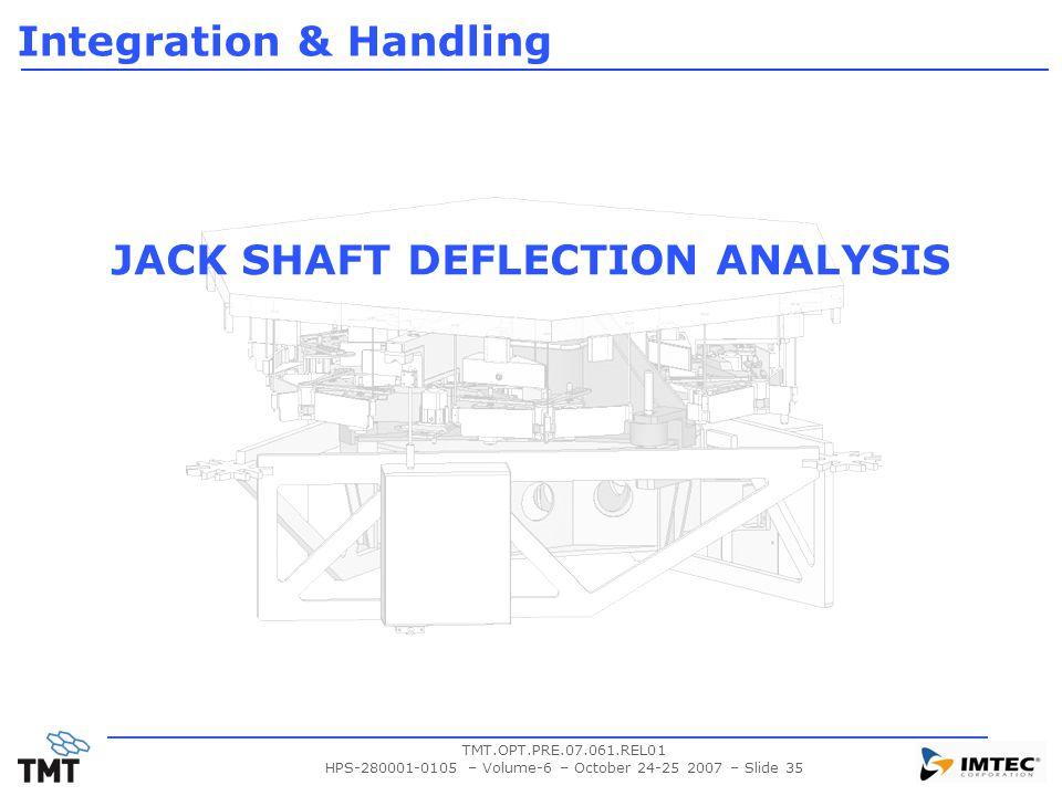 TMT.OPT.PRE.07.061.REL01 HPS-280001-0105 – Volume-6 – October 24-25 2007 – Slide 35 JACK SHAFT DEFLECTION ANALYSIS Integration & Handling